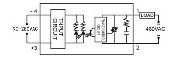 主要技术参数 一、产品型号分类: SSR-05AA;SSR-10AA; SSR-15AA;SSR-20AA;SSR-25AA;SSR-40AA;SSR-60AA;SSR-80AA;SSR-100AA 二、产品特点: 1、单向可控硅反并联输出,零电压开启,零电流关断; 2、输入回路与输出回路之间光隔离; 3、输入端-输出端之间隔离耐压2000V; 三、外形尺寸图:  四、产品应用: SSR系列固态继电器采用阻燃工程塑料外壳,环氧树脂灌封,螺纹引出端接线,具有结构强度高,耐冲击,抗震动性强,输入端驱动电流小可